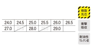 85021 短靴 サイズ表