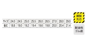85028 半長靴 サイズ表
