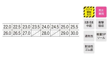 85100 セフティシューズ サイズ表
