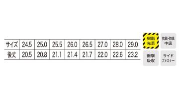 XB85105 セフティシューズ サイズ表