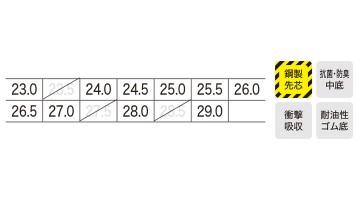 85107 セフティシューズ サイズ表