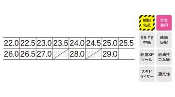 85110 セフティシューズ サイズ表