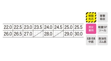 85114 セフティシューズ サイズ表
