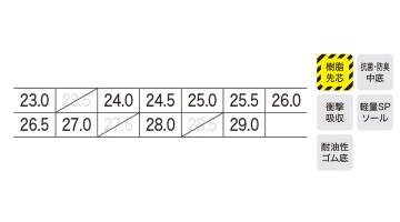 85115 セフティシューズ サイズ表