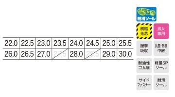 85118 セフティシューズ サイズ表