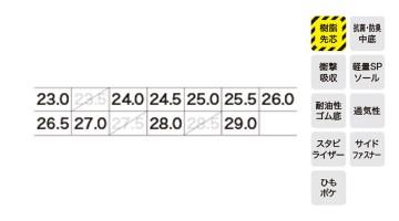 XB85121 セフティシューズ サイズ表