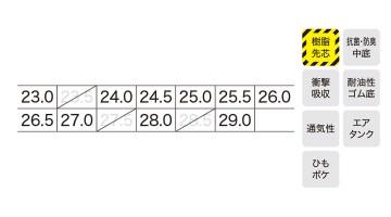 85124 セフティシューズ サイズ表