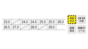 85128 セフティシューズ サイズ表