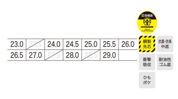 85129 プロスニーカー サイズ表