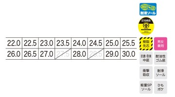 XB85140 プロスニーカー サイズ表