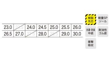 XB85188 セフティシューズ サイズ表