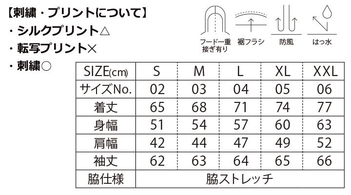 CB-7067 マイクロリップストップ フルジップ パーカ(裏地付)サイズ