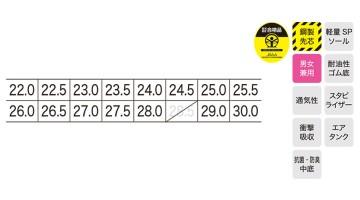 85135 プロスニーカー サイズ表
