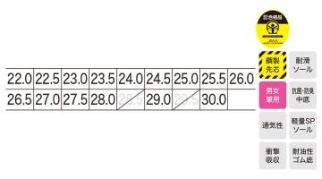 85142 プロスニーカー サイズ表